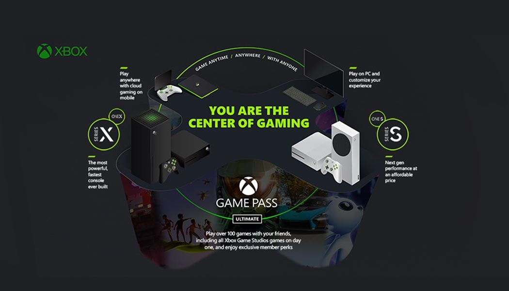 Microsoft Afraid Xbox Series X Shortages